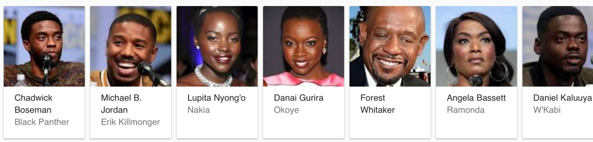 Black Panther Cast.png